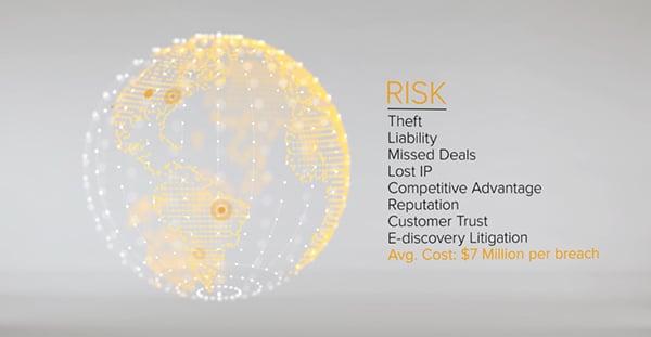 Risk Assessment Image